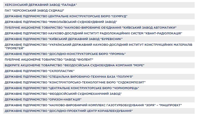 Строит ли Украина корабли? Кто содержит и чем занимаются судостроительные заводы. Разбор APnews