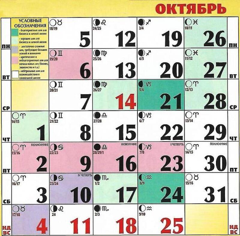 Lunnyj Kalendar Strizhek Na Oktyabr 2020