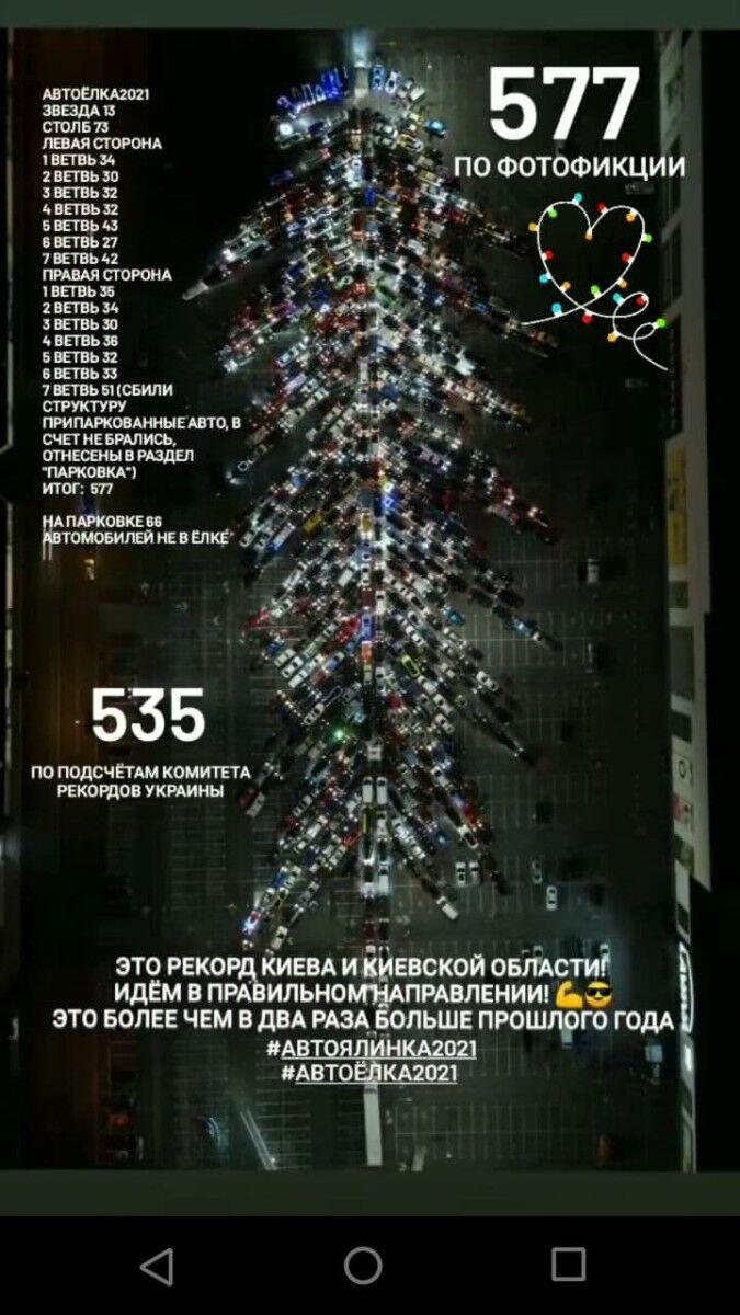 В Киеве водители устроили новогодний флешмоб и выстроили автоелку