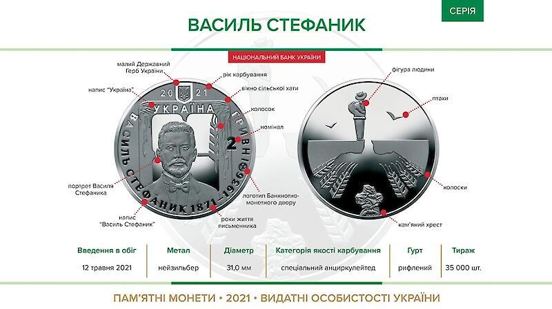 В Украине введут в обращение две новые памятные монеты